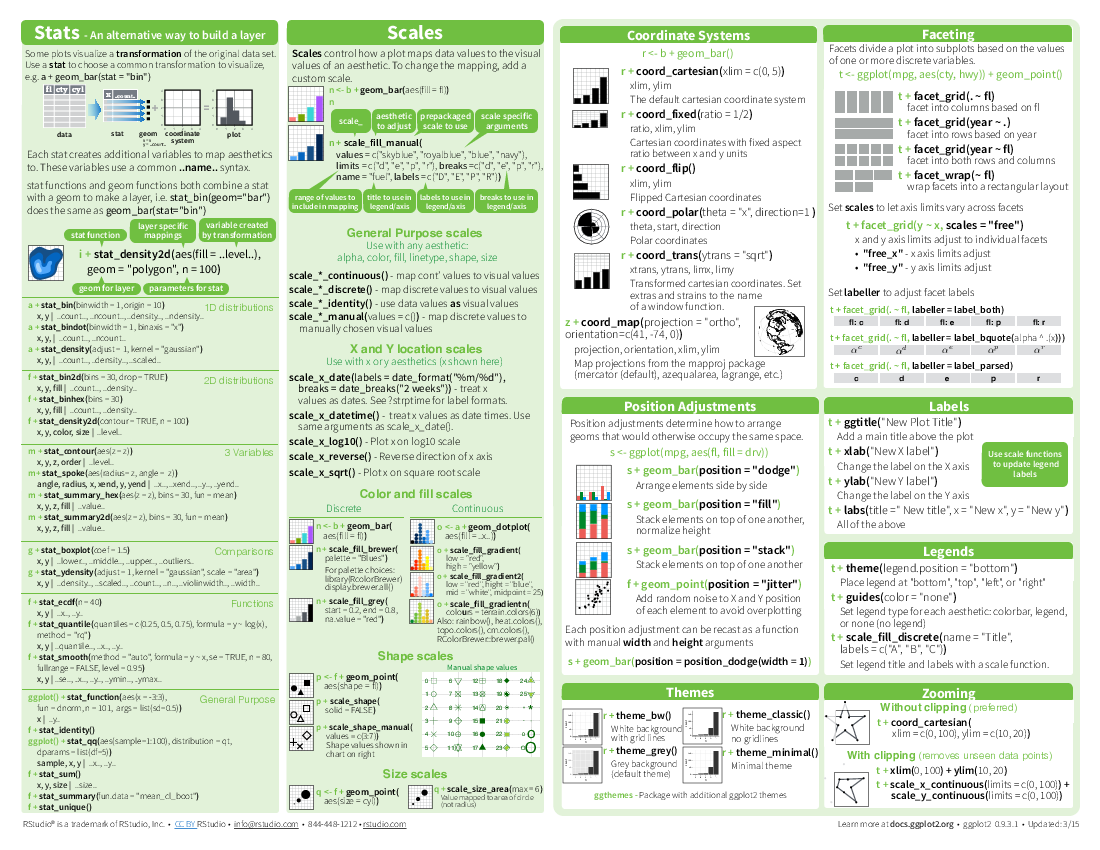 papers please cheat sheet pdf